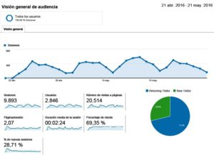 csagustin.net - estadísticas primer mes