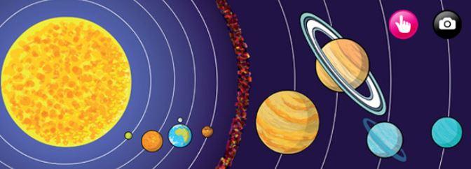 El Sistema Solar 5ºA Prim