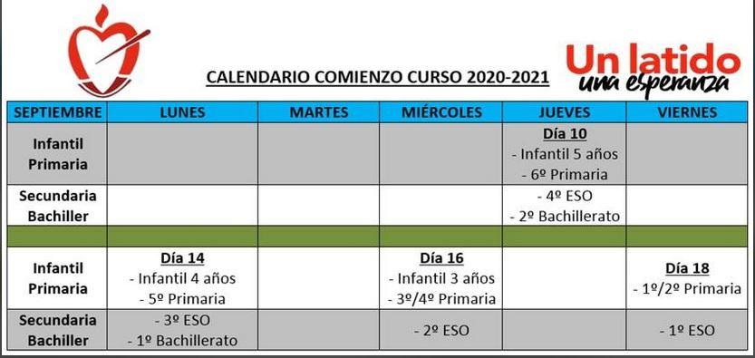 Calendario incorporación de los cursos.